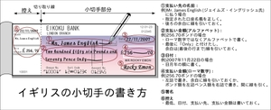 Cheque_how_to_fill_in_2