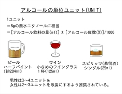 Drinking_unit