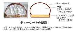 Tea_cake_inside_2