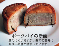 Pork_pie_inside