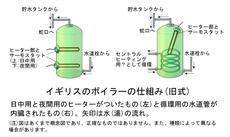 Boiler_inside