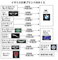 Car_brand_1