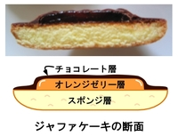 Jaffa_cake_section