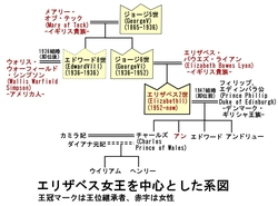 Queen_family_tree_2