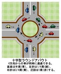 Roundabout_cross_1