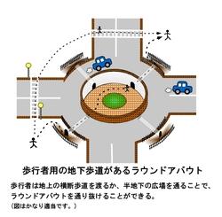 Roundabout_subway_2