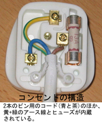 Socket_inside