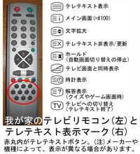 Teletext_remote